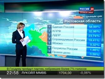 בחירות ברוסיה - צילום מתוך משדר הבחירות בטלויזיה הרוסית